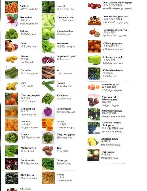 British airways asian vegetarian, vegetarian lacto jpg 2550x3300